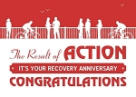 The Result of Action, Recovery Anniversary Card